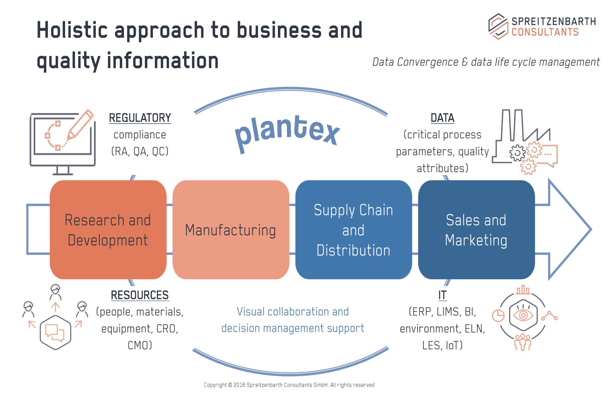 plantex-pharma-visual