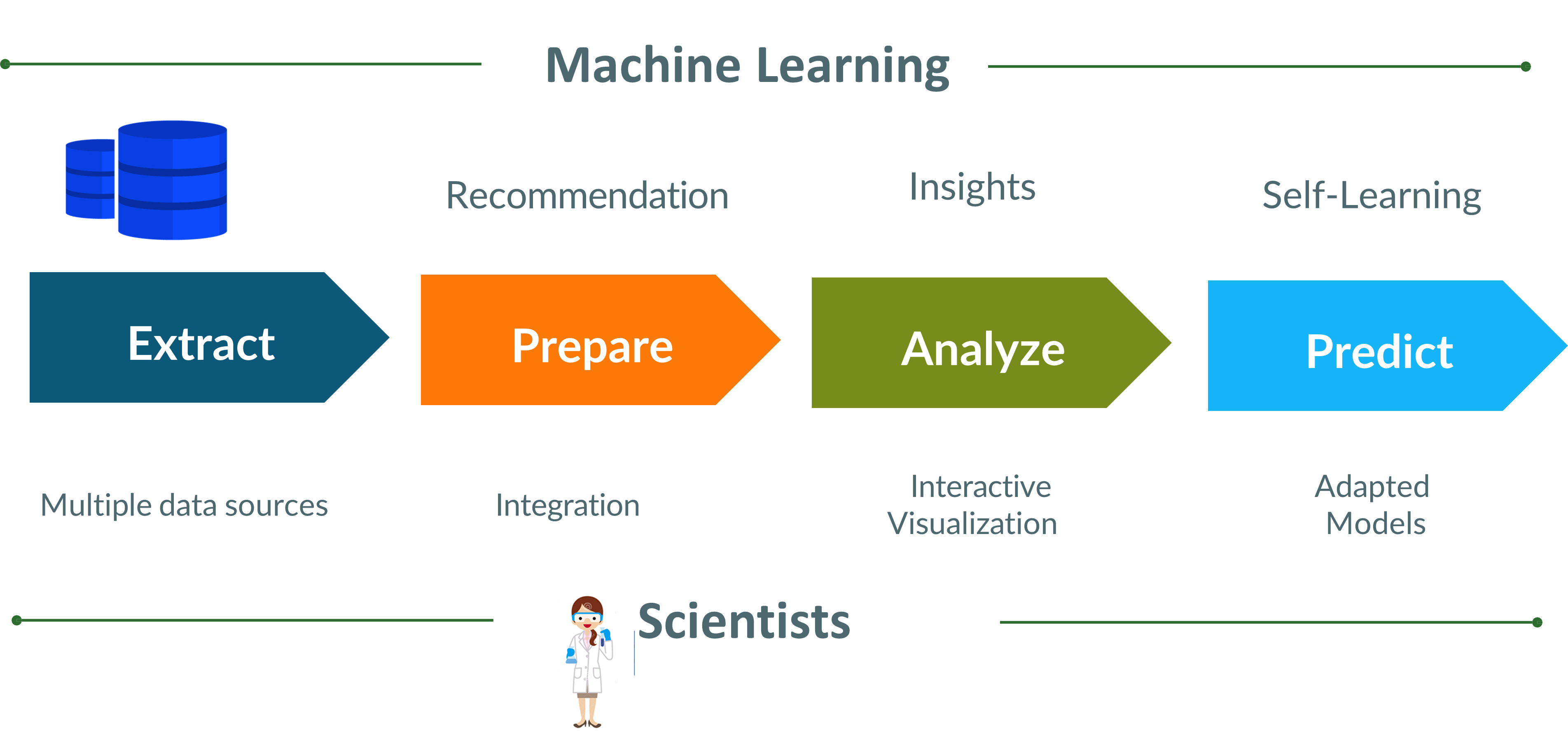 agilab-intelligent-platform