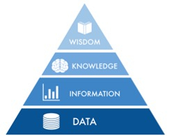 DKIW Pyramid