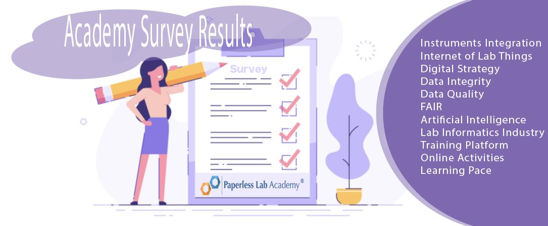 PLA Survey COVID19
