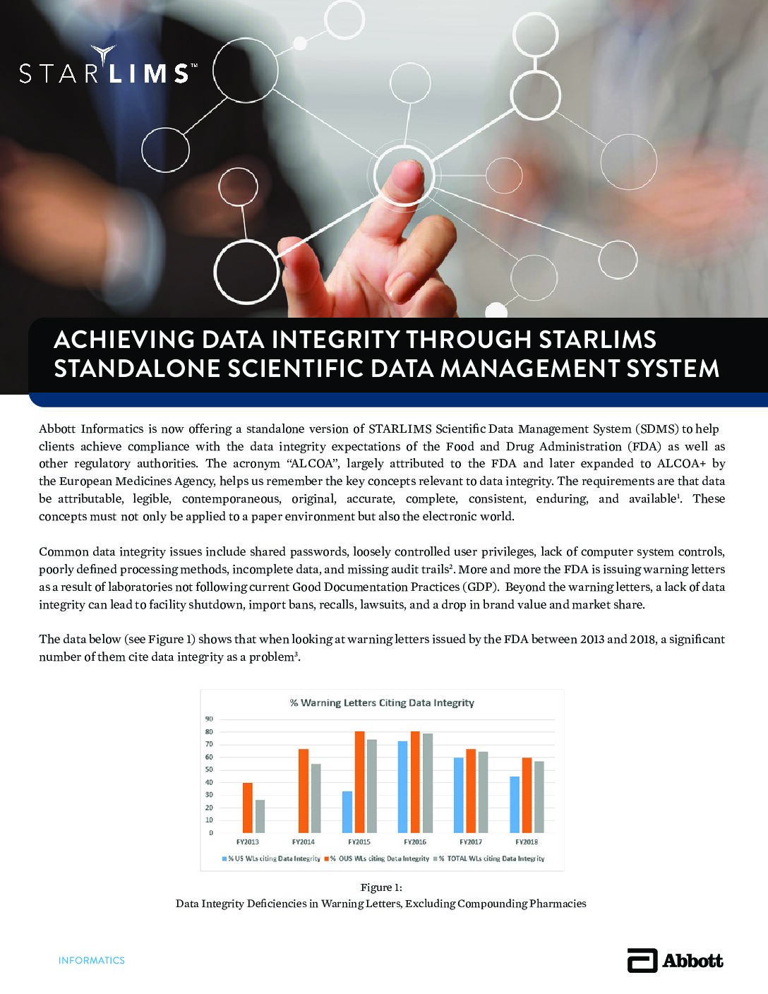 Achieving data integrity through Starlims standalone scientific data management system