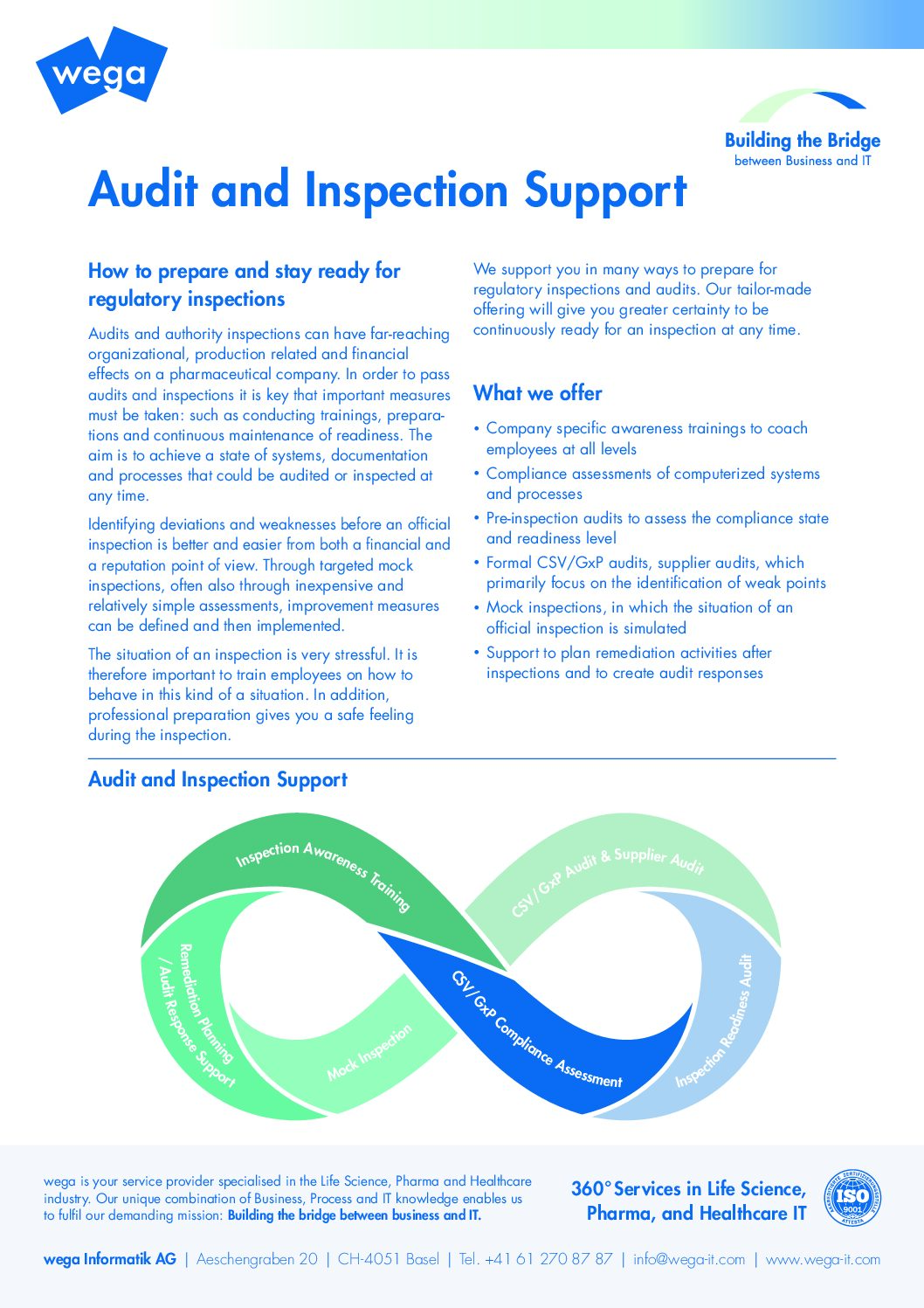 Audit and inspection support